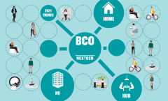 BCO Scotland NextGen – Good news stories from the committee